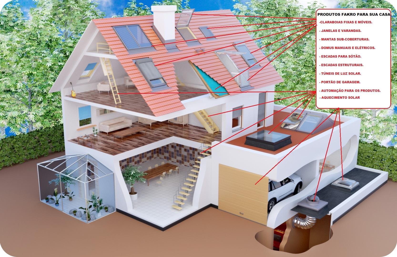 #6D4333 – Escadup – Especializada em escadas para sótão janelas  914 Onde Comprar Janela De Aluminio Em Bh